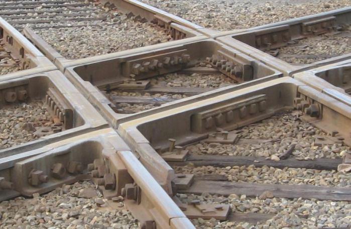 railroad crossing (source: pixabay)